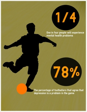 Depression in Football